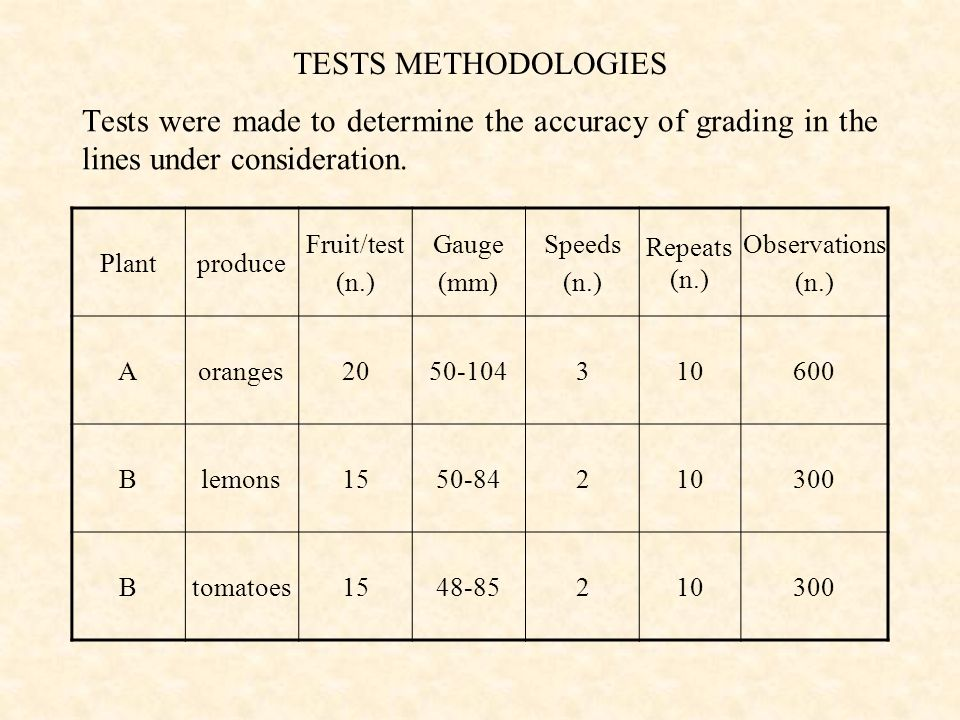 TESTS METHODOLOGIES Tests were made to determine the accuracy of grading in the lines under consideration.