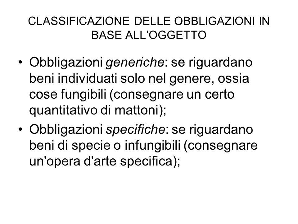 CLASSIFICAZIONE DELLE OBBLIGAZIONI IN BASE ALL'OGGETTO