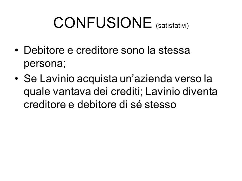 CONFUSIONE (satisfativi)