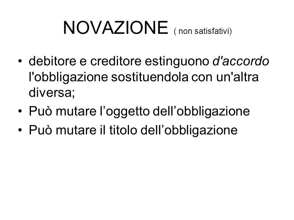 NOVAZIONE ( non satisfativi)
