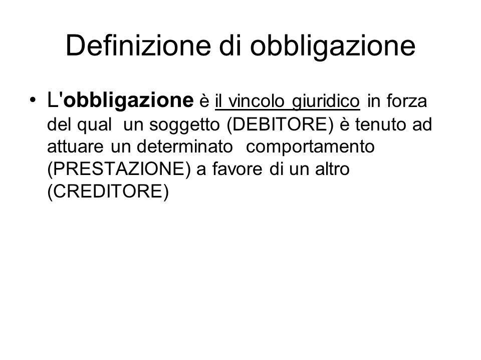 Definizione di obbligazione