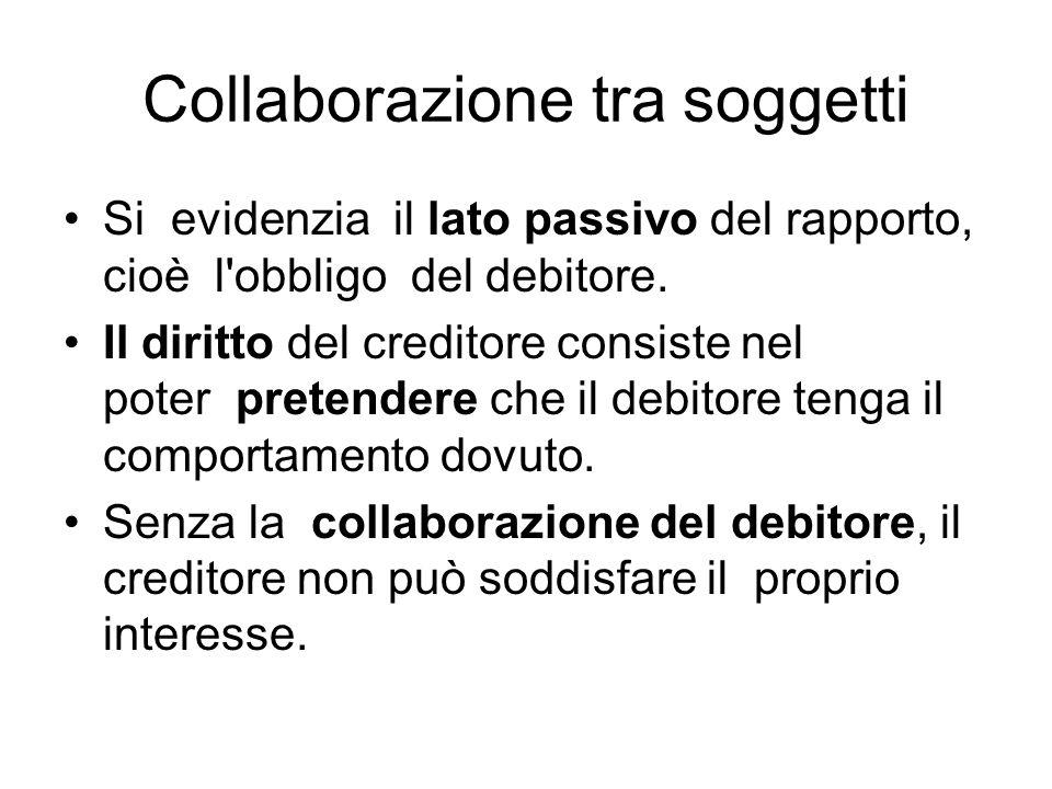 Collaborazione tra soggetti