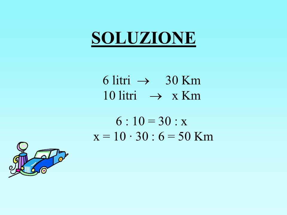 SOLUZIONE 6 litri  30 Km 10 litri  x Km 6 : 10 = 30 : x