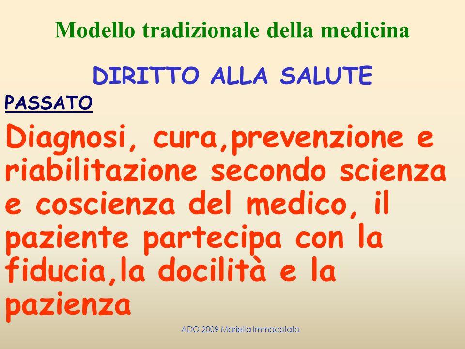 Modello tradizionale della medicina
