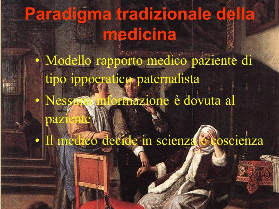 Paradigma tradizionale della medicina