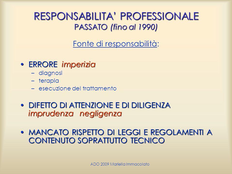 RESPONSABILITA' PROFESSIONALE PASSATO (fino al 1990)