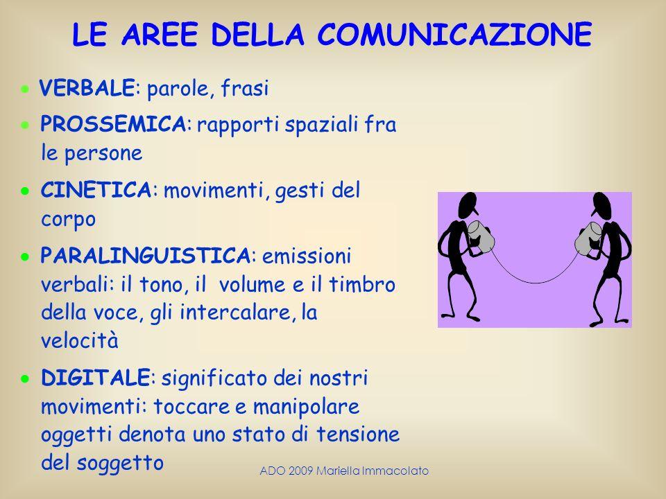 ADO 2009 Mariella Immacolato