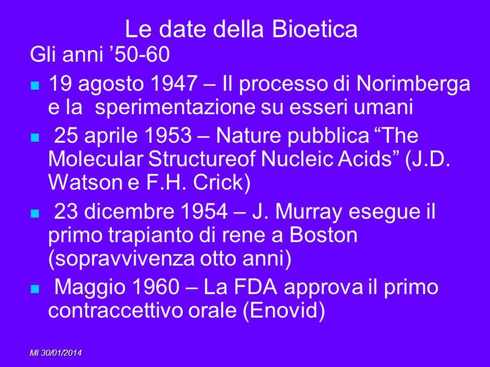 Le date della Bioetica Gli anni '50-60