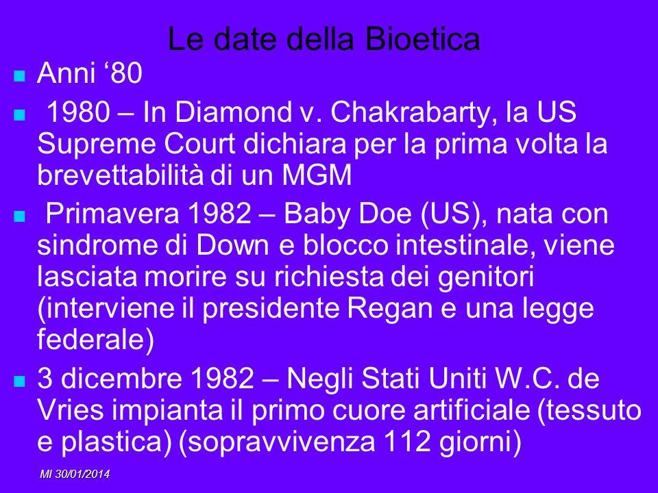 Le date della Bioetica Anni '80