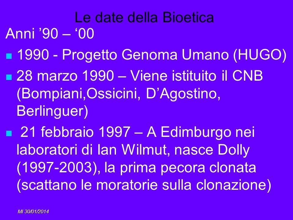 1990 - Progetto Genoma Umano (HUGO)