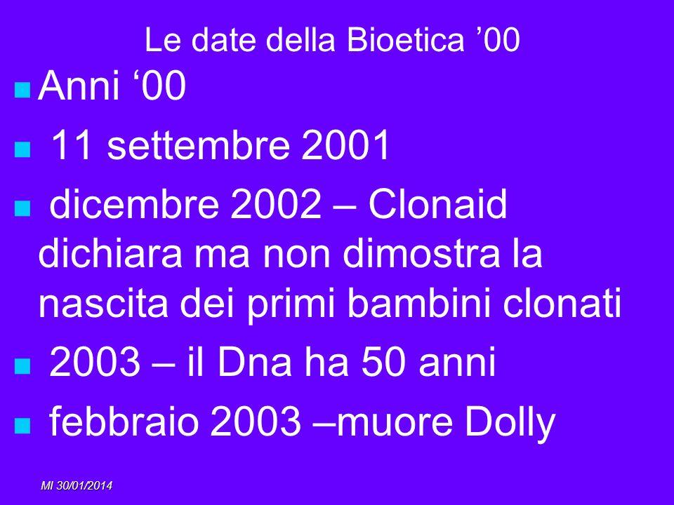 Le date della Bioetica '00