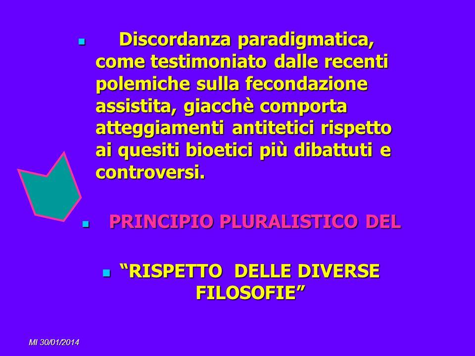 PRINCIPIO PLURALISTICO DEL RISPETTO DELLE DIVERSE FILOSOFIE