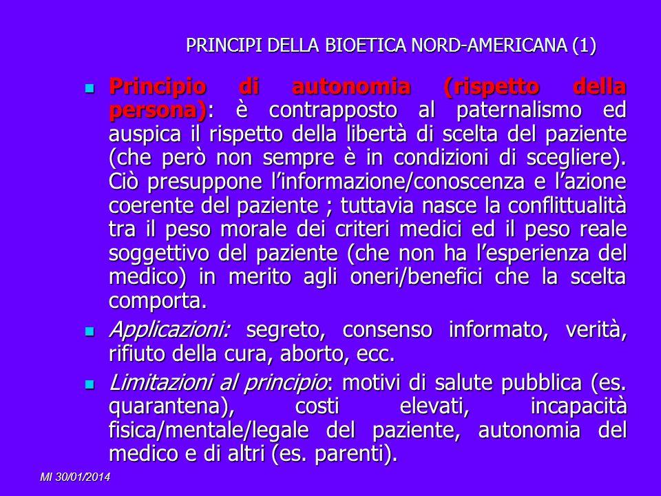 PRINCIPI DELLA BIOETICA NORD-AMERICANA (1)