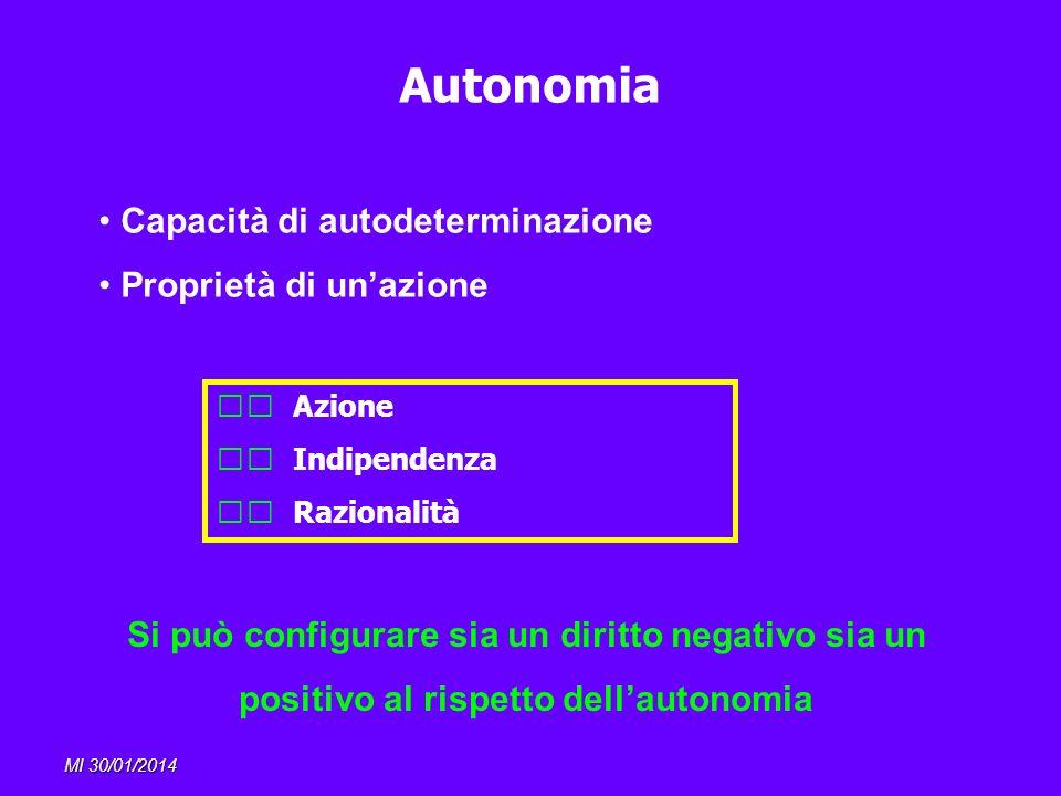 Autonomia • Capacità di autodeterminazione • Proprietà di un'azione