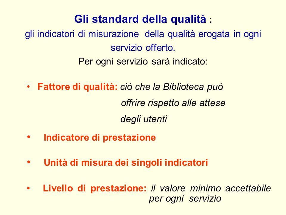 Indicatore di prestazione Unità di misura dei singoli indicatori