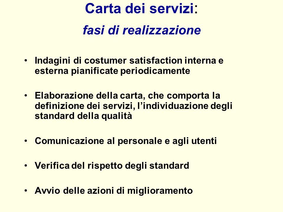 Carta dei servizi: fasi di realizzazione