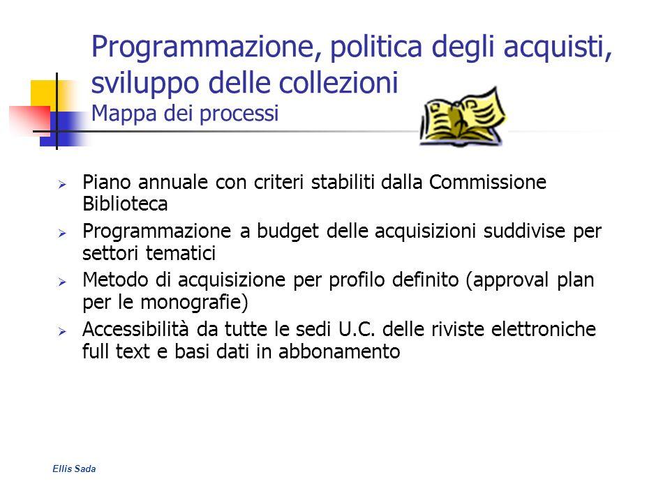 Programmazione, politica degli acquisti, sviluppo delle collezioni Mappa dei processi