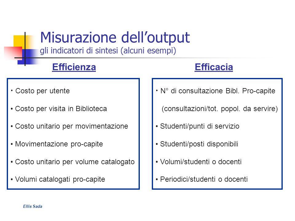 Misurazione dell'output gli indicatori di sintesi (alcuni esempi)