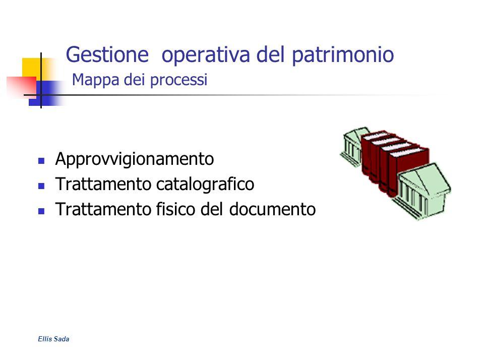 Gestione operativa del patrimonio Mappa dei processi
