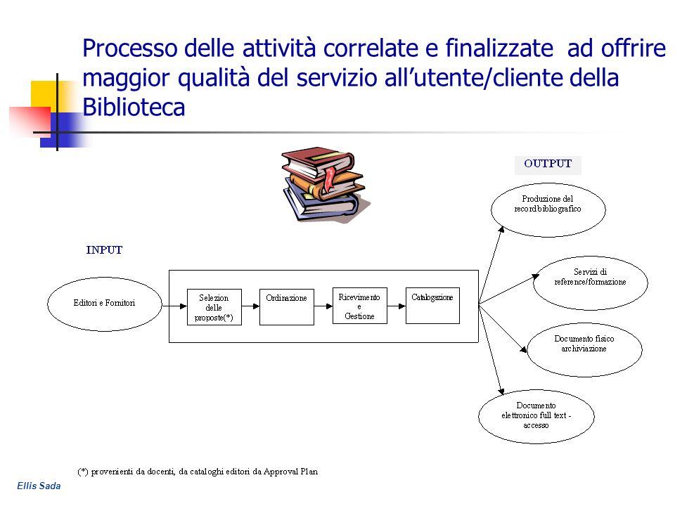Processo delle attività correlate e finalizzate ad offrire maggior qualità del servizio all'utente/cliente della Biblioteca