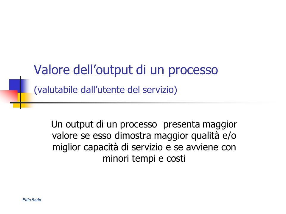Valore dell'output di un processo (valutabile dall'utente del servizio)