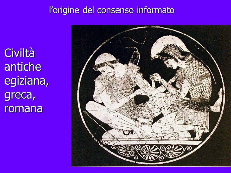 l'origine del consenso informato
