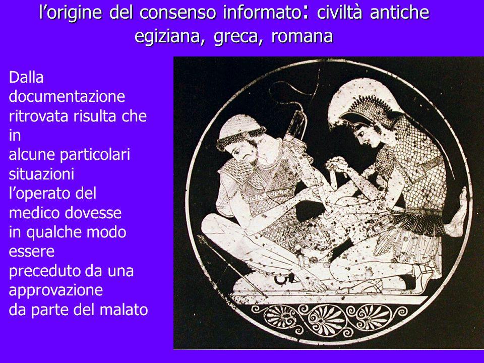 l'origine del consenso informato: civiltà antiche egiziana, greca, romana