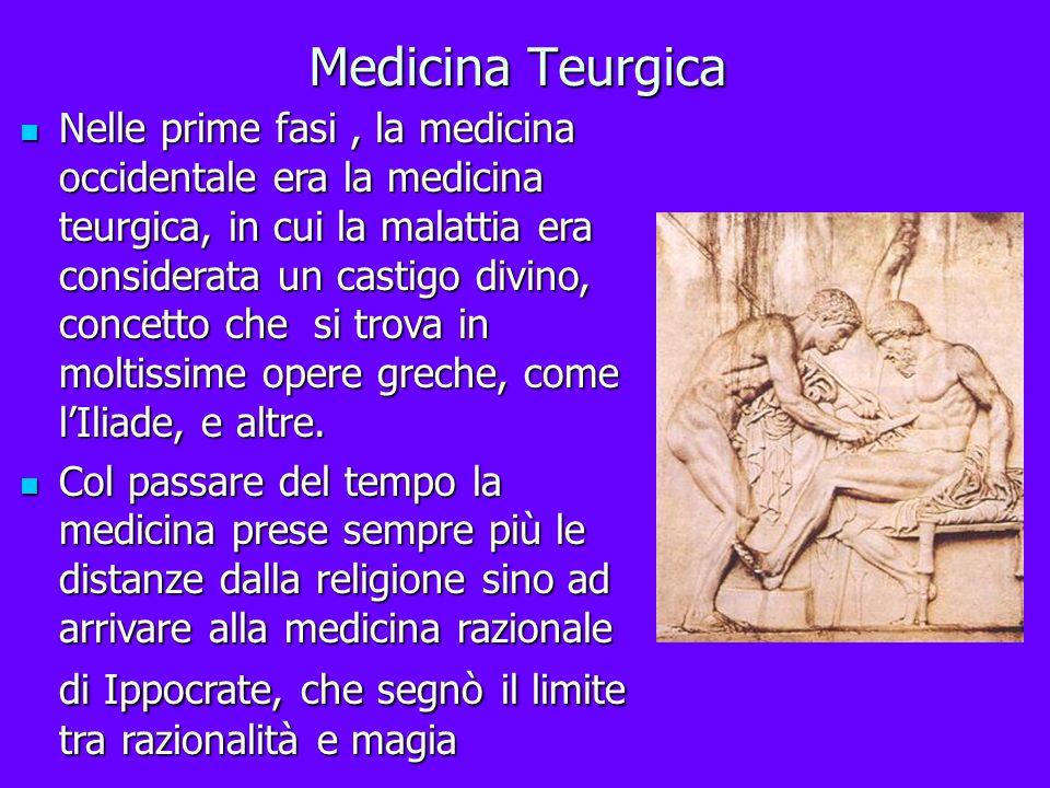 Medicina Teurgica