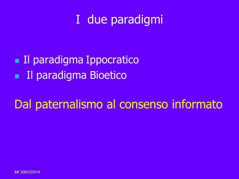 Dal paternalismo al consenso informato
