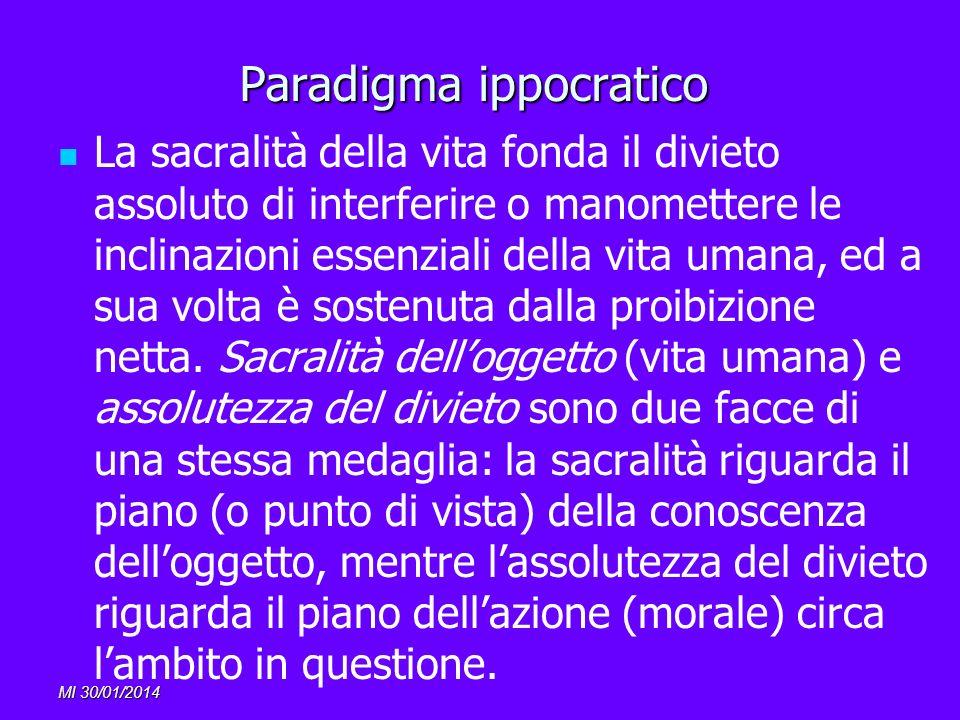 Paradigma ippocratico