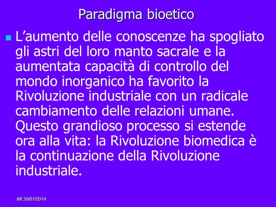 Paradigma bioetico