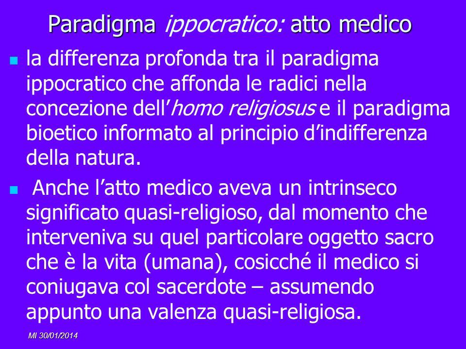 Paradigma ippocratico: atto medico