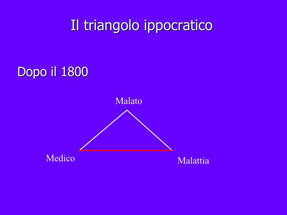 Il triangolo ippocratico