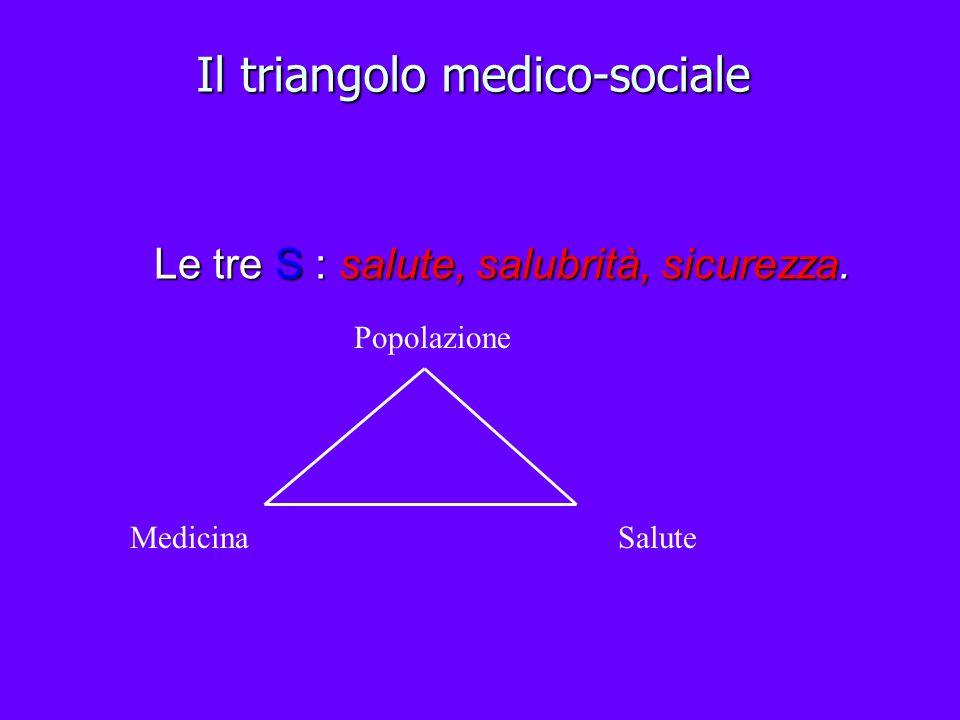 Il triangolo medico-sociale