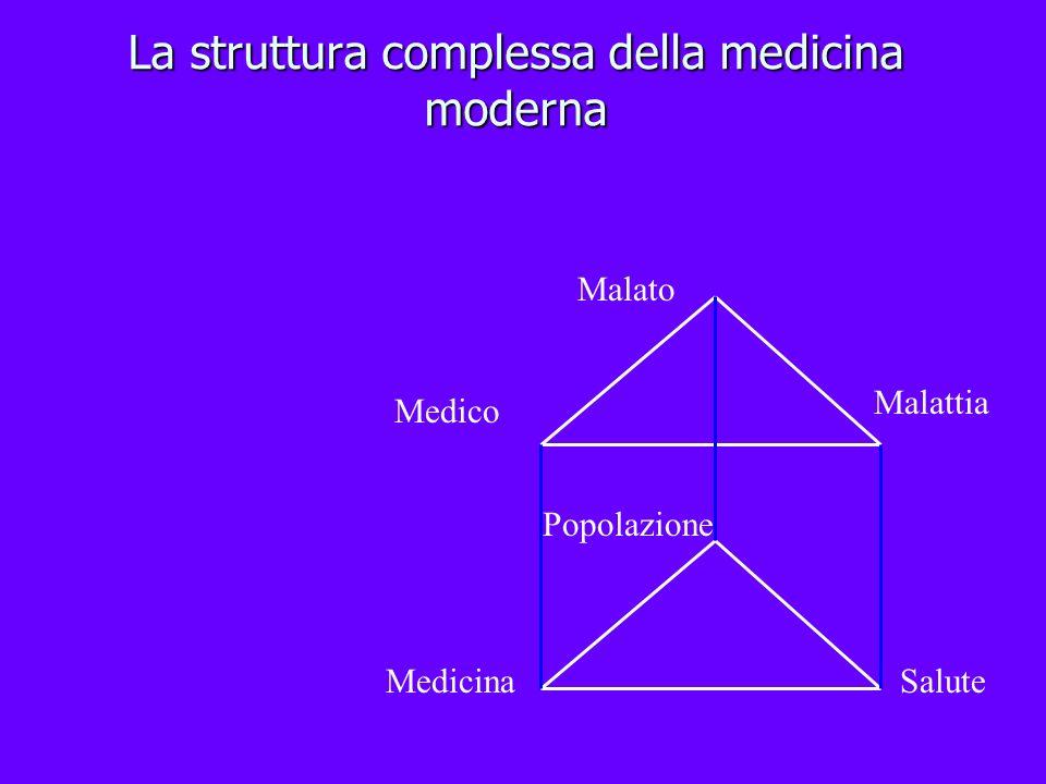 La struttura complessa della medicina moderna