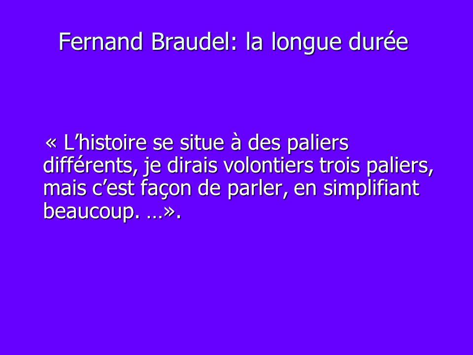Fernand Braudel: la longue durée