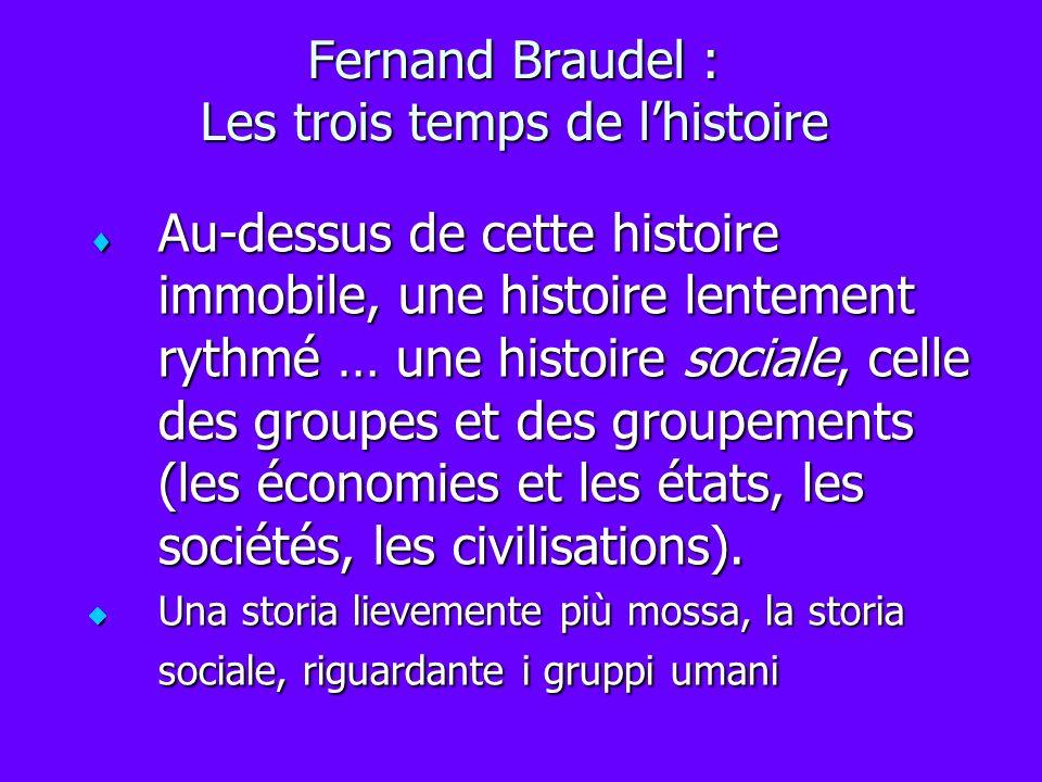Fernand Braudel : Les trois temps de l'histoire