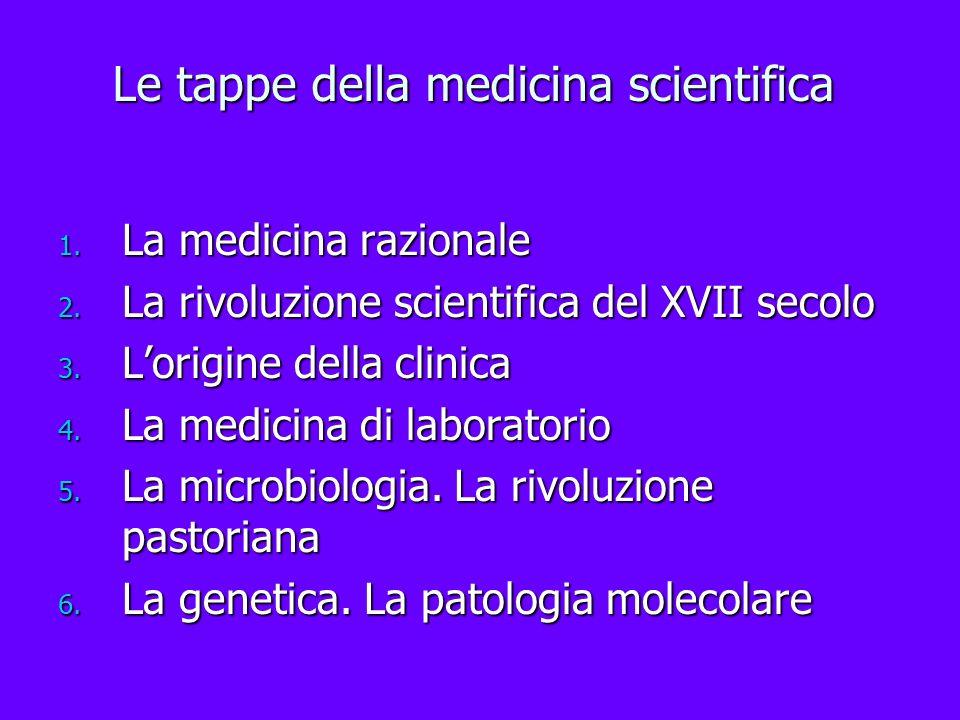 Le tappe della medicina scientifica