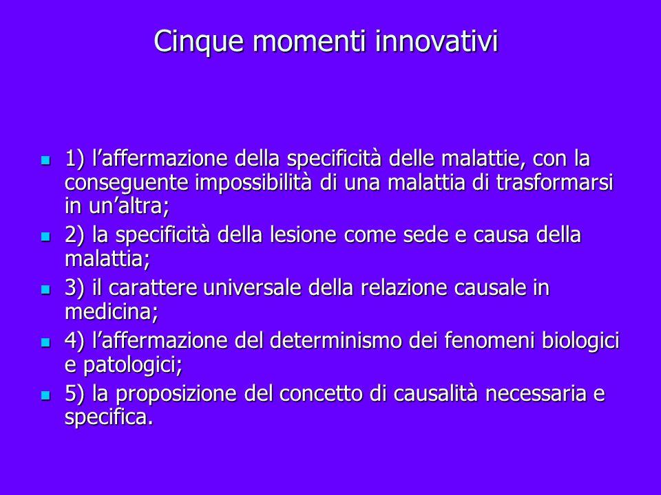 Cinque momenti innovativi