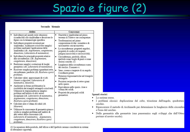 Spazio e figure (2)