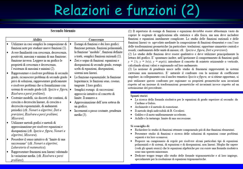 Relazioni e funzioni (2)