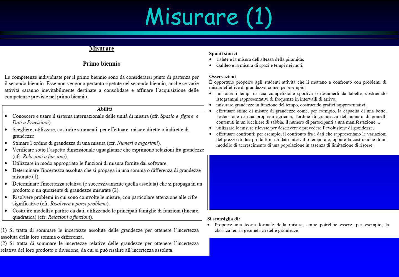 Misurare (1)