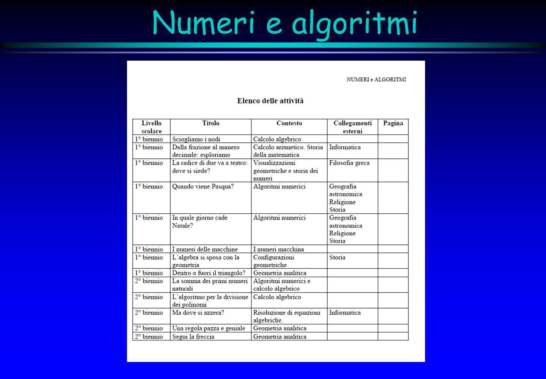 Numeri e algoritmi