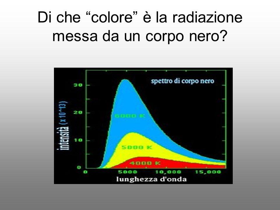 Di che colore è la radiazione messa da un corpo nero
