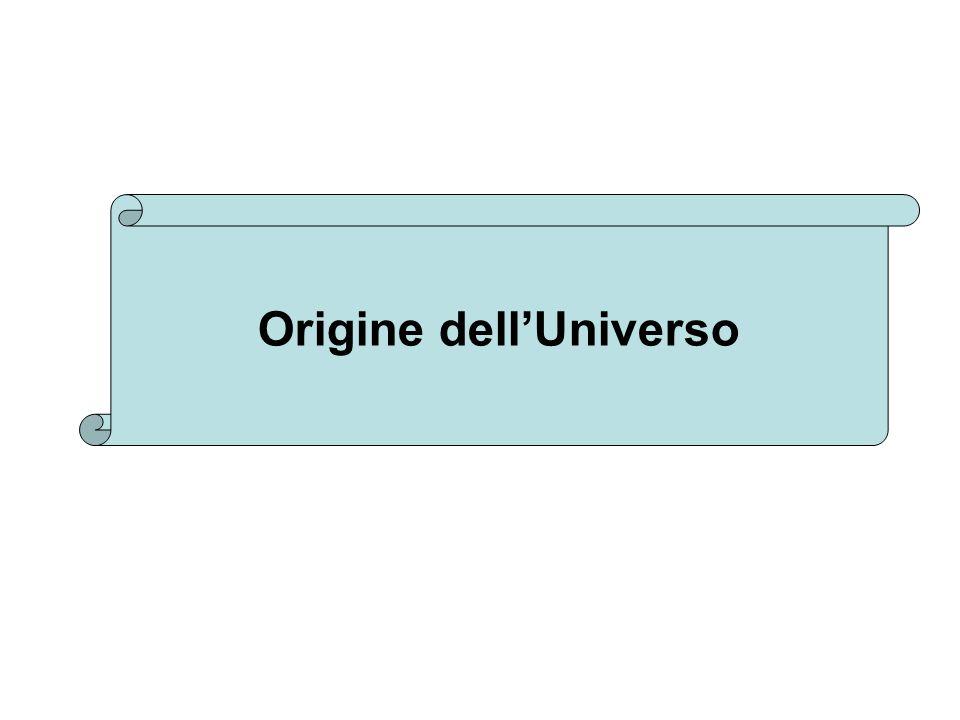 Origine dell'Universo