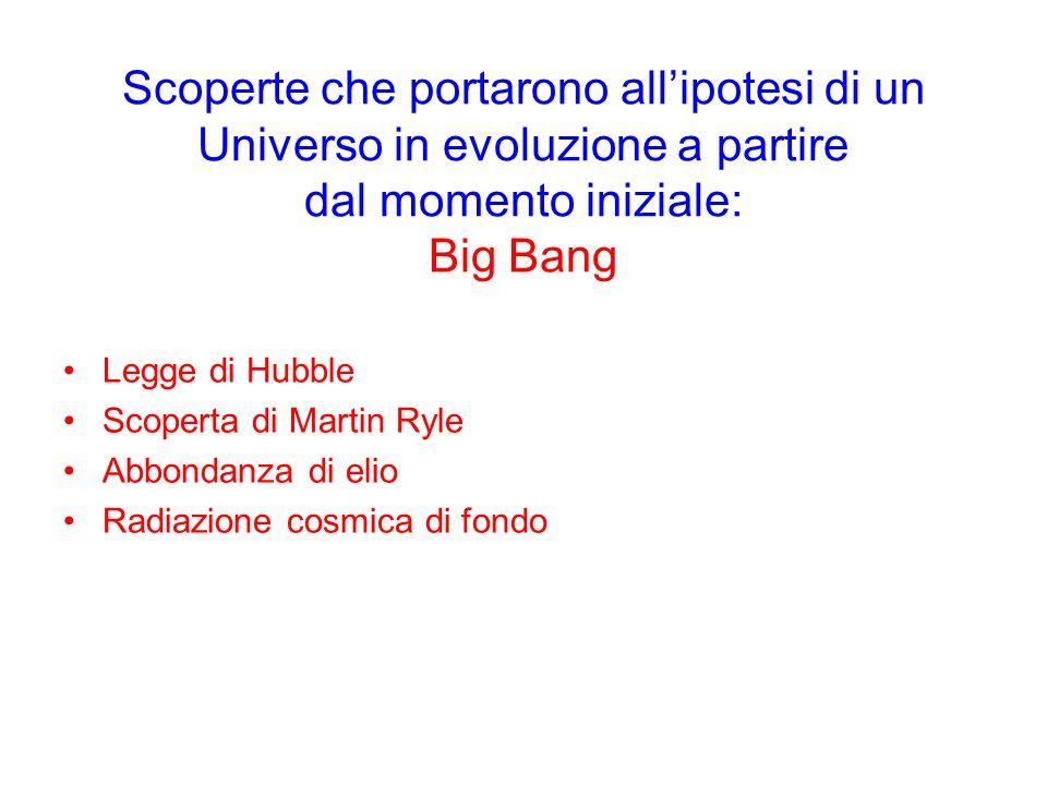 Scoperte che portarono all'ipotesi di un Universo in evoluzione a partire dal momento iniziale: Big Bang
