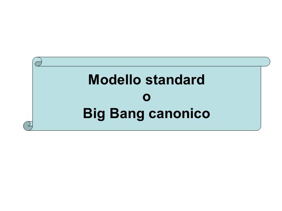 Modello standard o Big Bang canonico