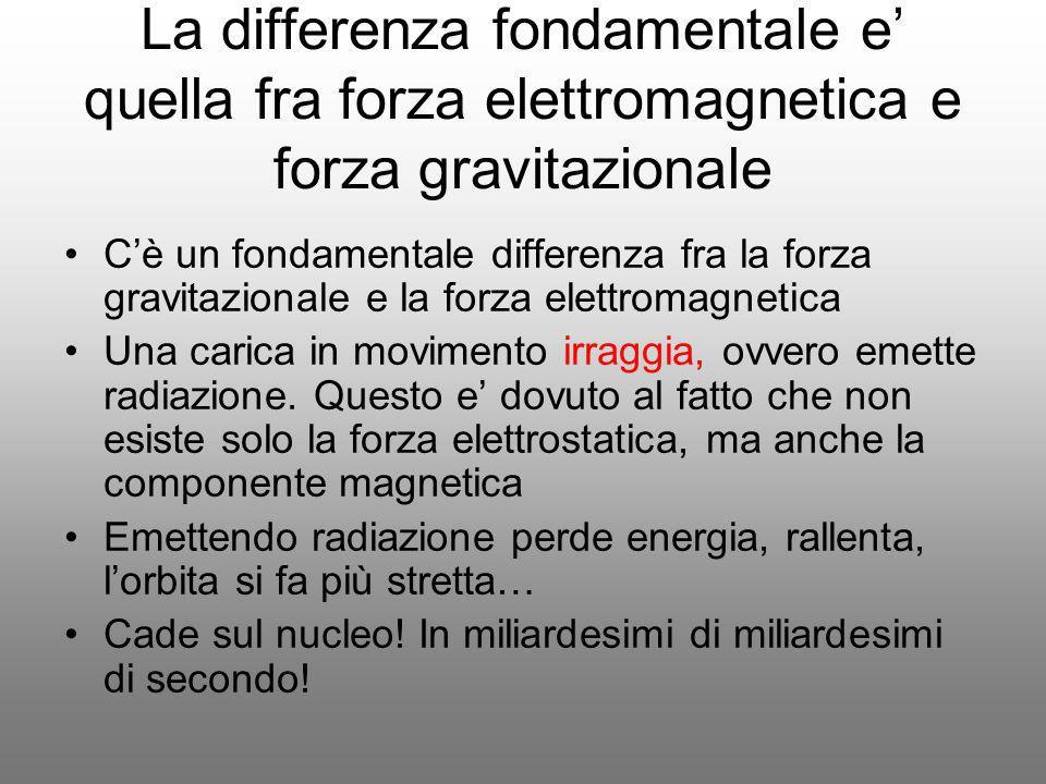La differenza fondamentale e' quella fra forza elettromagnetica e forza gravitazionale