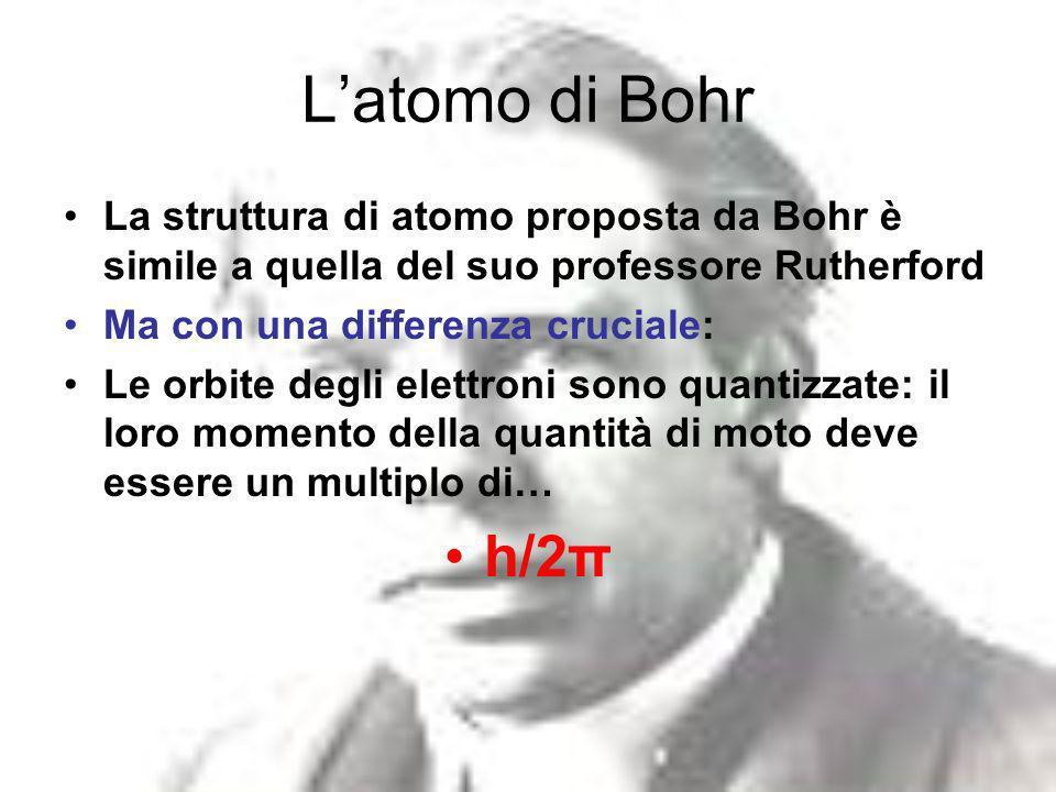 L'atomo di Bohr La struttura di atomo proposta da Bohr è simile a quella del suo professore Rutherford.