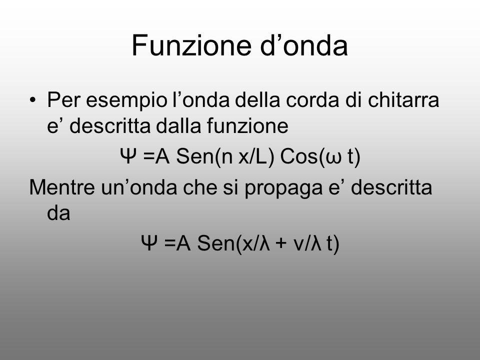 Funzione d'onda Per esempio l'onda della corda di chitarra e' descritta dalla funzione. Ψ =A Sen(n x/L) Cos(ω t)